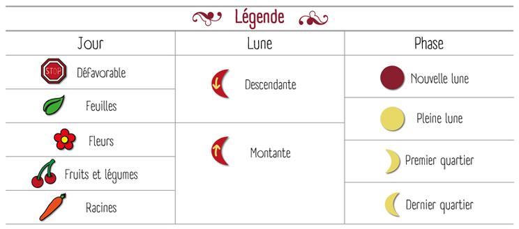 légende du calendrier lunaire